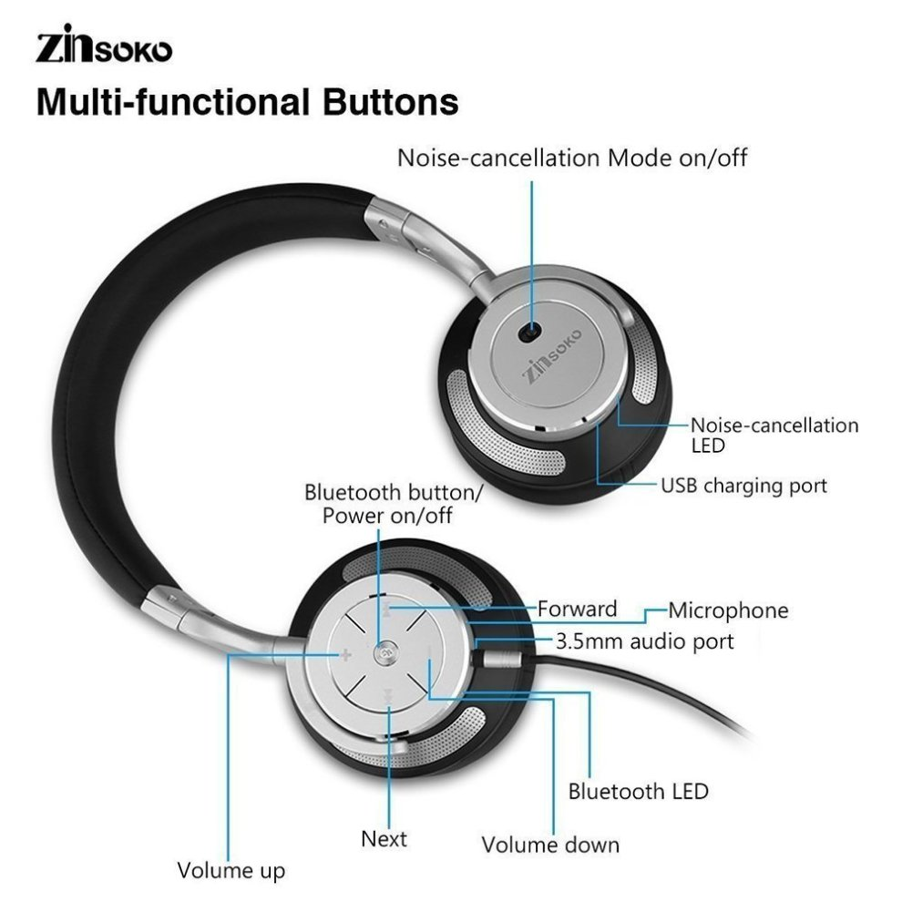 26320c9a01e ... Zinsoko Z-H01 Wireless Active Noise Cancelling Headphones Over Ear Bluetooth  Headphone Foldable with HI ...
