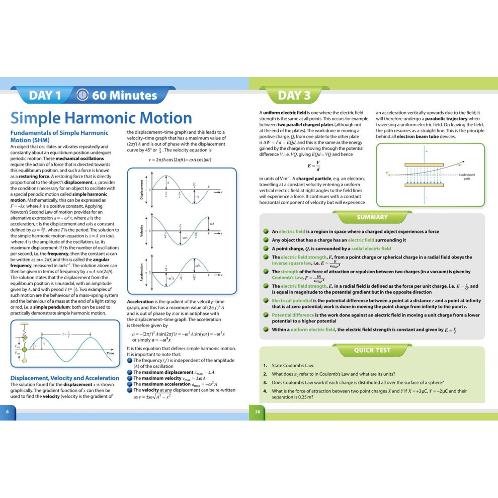 Letts A-level Revision Success – A-level Physics Year 2 In a Week