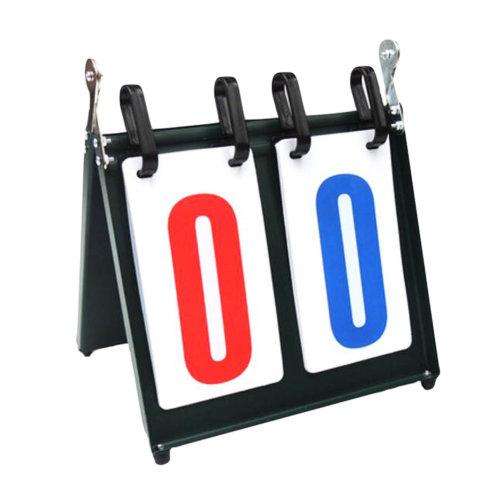 Flip Over Sports Score Board | Double Digit Score Board